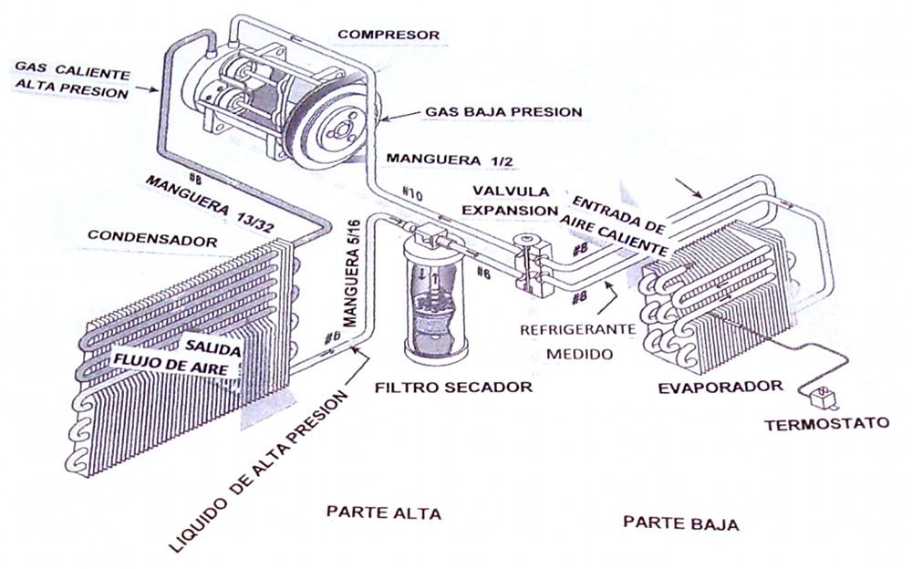 Circuito electrico del sistema de aire acondicionado automotriz